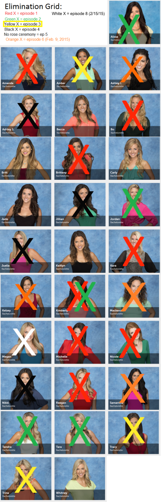 bachelorettes-remaining-ep8c
